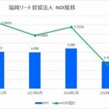 『福岡リート投資法人の第29期(2019年2月期)決算・一口当たり分配金は3,687円』の画像
