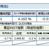 『しんきんアセットマネジメントJ-REITマーケットレポート2018年12月』の画像
