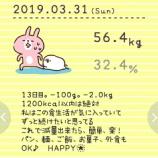 『56.4kg。合計2.0kg減量。1192kcal。13日目』の画像