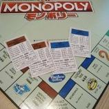 『MONOPOLYで学ぶ金融リテラシー〜不動産投資は集中投資が基本〜』の画像