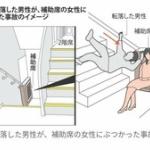 京阪電鉄内にて酔客が転落→他の女性客に接触、女性は頸椎損傷で麻痺障害 2億3700万円提訴 !