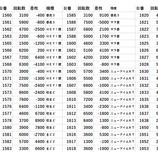 『3/11 楽園渋谷道玄坂 女神っしょん』の画像