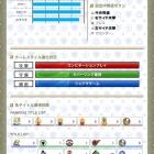『徒然WCCF日記〜ワイパーディフェンスG〜』の画像