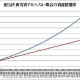 『長期投資家の心得〜5カ条〜』の画像