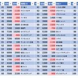 『6/13 ピーアーク北千住SSS 八日目』の画像