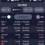 『2020年5月4日週でのSBIFXトレード累計スワップは497,915円になりました。』の画像