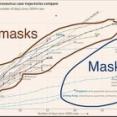 日本「どうして欧米人はマスクの着用を嫌ってるの?」
