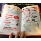 『第4版来た~!ボリ平のFX本【給料分を稼ぐ超シンプルFX】増刷』の画像
