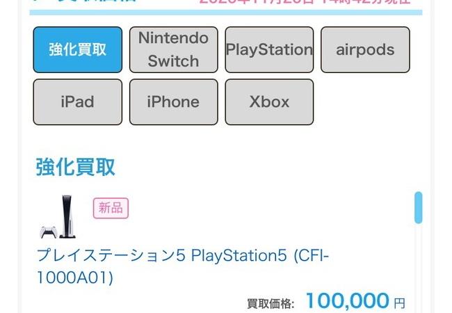 【悲報】PS5買取価格がまた高騰、ついに10万円超え・・・