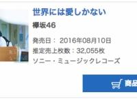 欅坂46「世界には愛しかない」2日目売上32,055枚