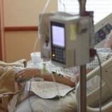 『医療行為に無益だったものが多いことが判明』の画像