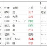 『太田龍の1回63球』の画像