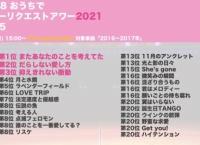 First generation「おうちでリクアワ2021(2016年〜2017年楽曲)」順位まとめ