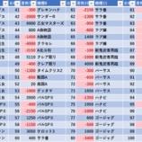 『2018.2/22 コンサートホール成増 周年』の画像
