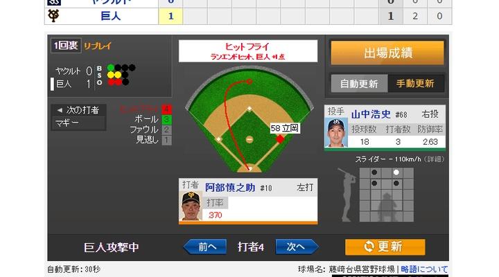 【 動画あり 】1回裏、阿部がセンターへ先制タイムリー!1-0!