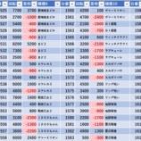 『2/11 楽園渋谷道玄坂 旧イベ』の画像