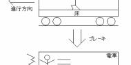 新幹線の中でジャンプしたら200km/hの速さで壁にぶつかって死ぬんじゃね?wwwwwwwww