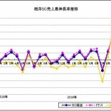 『SC販売統計調査報告2019年11月』の画像