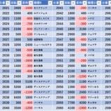 『3/17 エスパス新大久保駅前 旧イベ』の画像