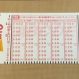 『【衝撃】「宝くじを定期購入すると、ある日突然預金残高が増えるからオススメ」 → 今年から試してみた結果wwwwwwwww』の画像