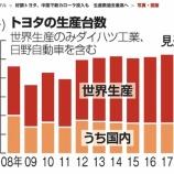 『円高円安の為替レートについて解説。(プラザ合意解説付き)』の画像