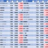 『7/22 ジャンジャン高島平』の画像
