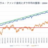 『投資家は金利上昇に悲観的になるな!』の画像