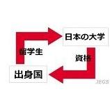 『日本の大学との提携』の画像