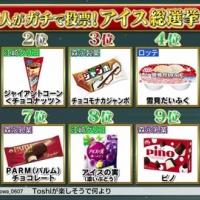 アイス総選挙3位「チョコモナカジャンボ」←わかる 2位「ジャイアントコーンチョコナッツ」←わかる