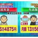 日本人の38%「生活保護は廃止すべき」←これって一体何が原因なんや?