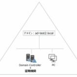 『Windows Server 2016で証明機関を構築』の画像
