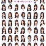 『【乃木坂46】修学旅行で同じグループで行動するとしたらどの列がいい??』の画像