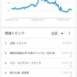 『【乃木坂46】関連ワードが凄いw 久保史緒里の姉、バズる!!!!!!』の画像