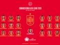 ◆速報◆スペイン代表EURO2020に望む代表24名発表!史上初!レアル・マドリーから0人…セルヒオ・ラモスも外れる