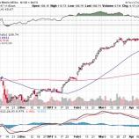 『【PM】フィリップ・モリス予想下回る決算で株価急落!』の画像