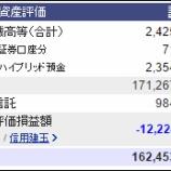 『週末(1月7日)の保有資産。1億6245万。』の画像