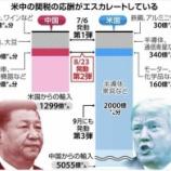 『中国はアメリカに降伏へ。中国株ブームに乗った投資家の哀れな末路。』の画像