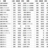 『10/21 123横浜西口 並ばせ屋』の画像