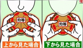 【テレビ】   日本人が考えた ハンバーガーの具がこぼれない 持ち方と食べ方。  海外の反応