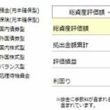 『【確定拠出年金】2019年5月度の評価額は189万円でした』の画像