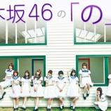 『【乃木坂46】8月6日『乃木坂の「の」』北野・星野・堀が出演!これはアツすぎる・・・』の画像
