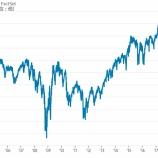 『楽観論広がる強気相場で良い株高と悪い株高』の画像