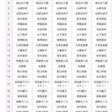 『『25thシングル』握手会 各レーン詳細が公開!!!まさかの第1レーンに中田と樋口と和田!!!ついに選抜入りか!!!???』の画像