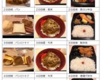 【画像】大阪のコロナ陽性者隔離ホテルで提供される1食上限予算1500円の弁当がこちらwwwwww