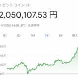 『【朗報】ついに200万円突破!コインチェックで毎日300円からのビットコイン積み立て投資を始めよう。』の画像