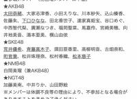 2/23開催「豆腐プロレスThe REAL in 愛知県体育館」参加メンバー発表!太田奈緒が初出場