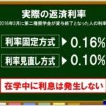 奨学金の返済がきつすぎる!←利率0.2%という事実