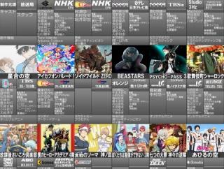 「2019年秋期(10-12月)に放送されるアニメ一覧」海外の反応