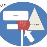 『初心者指導経過③ツッツキ指導:よくある指導法は本当に合っている?』の画像