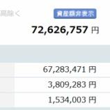 『【運用状況】2019年10月末の資産総額は7260万円でした!』の画像